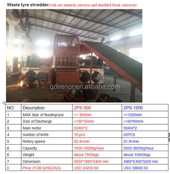 full automatic waste tyre recycling machine for rubber powder/granule with CE certificate