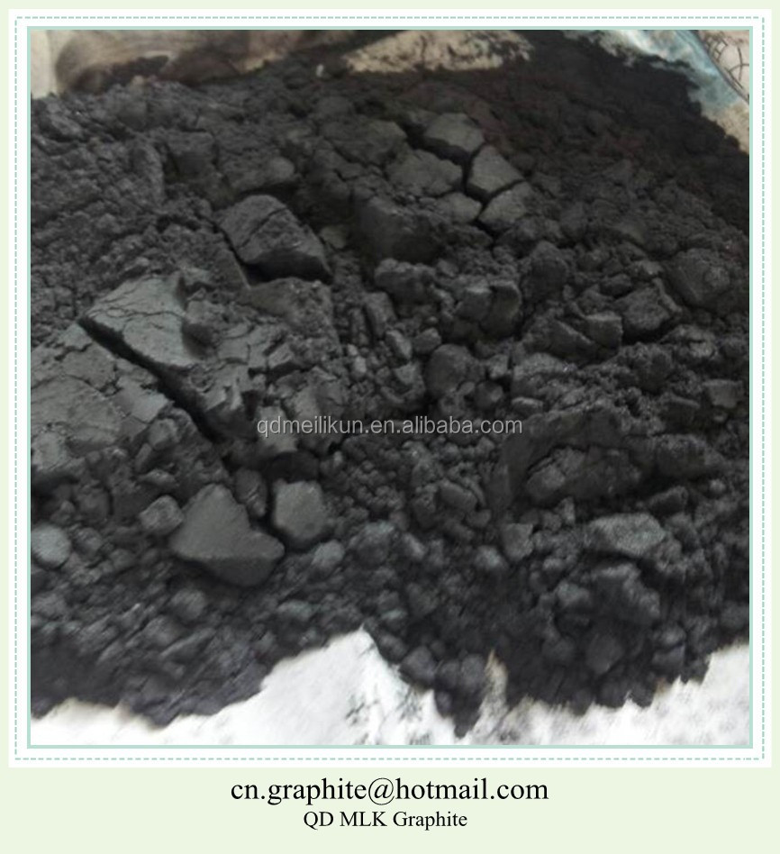Synthetic graphite powder 98-99.99% fixed Carbon