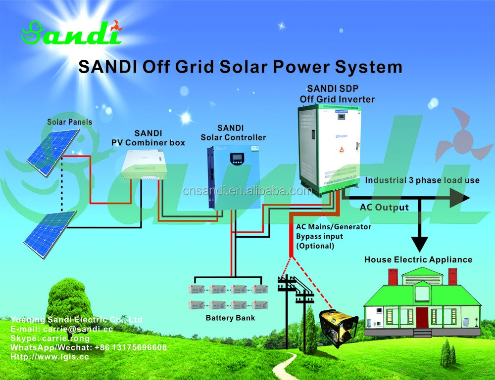 20kw solar panel system/off grid system/solar hybird system with high efficiency
