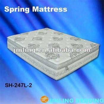 28+ [ home design 5 zone memory foam mattress pad ] | 5 zone firm