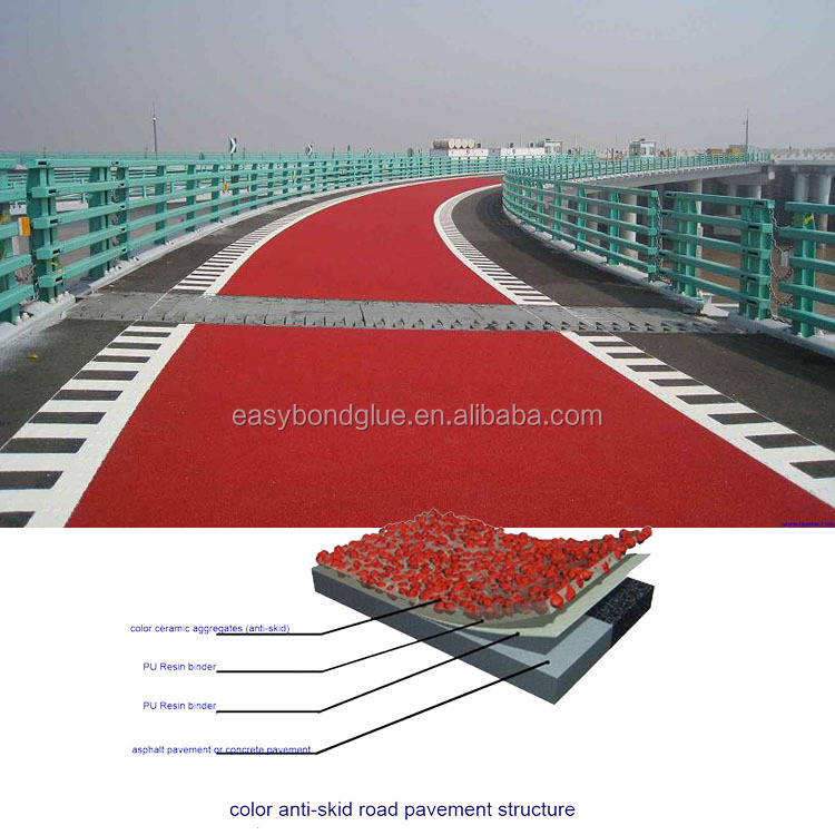 anti skid resin bonded driveways for speed zone