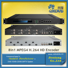 Digital TV Headend Equipment H.264 iptv encoder/ Full 1080P Encoder of hotel IPTV Solution