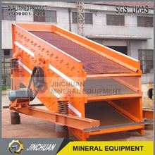 concrete screening machine
