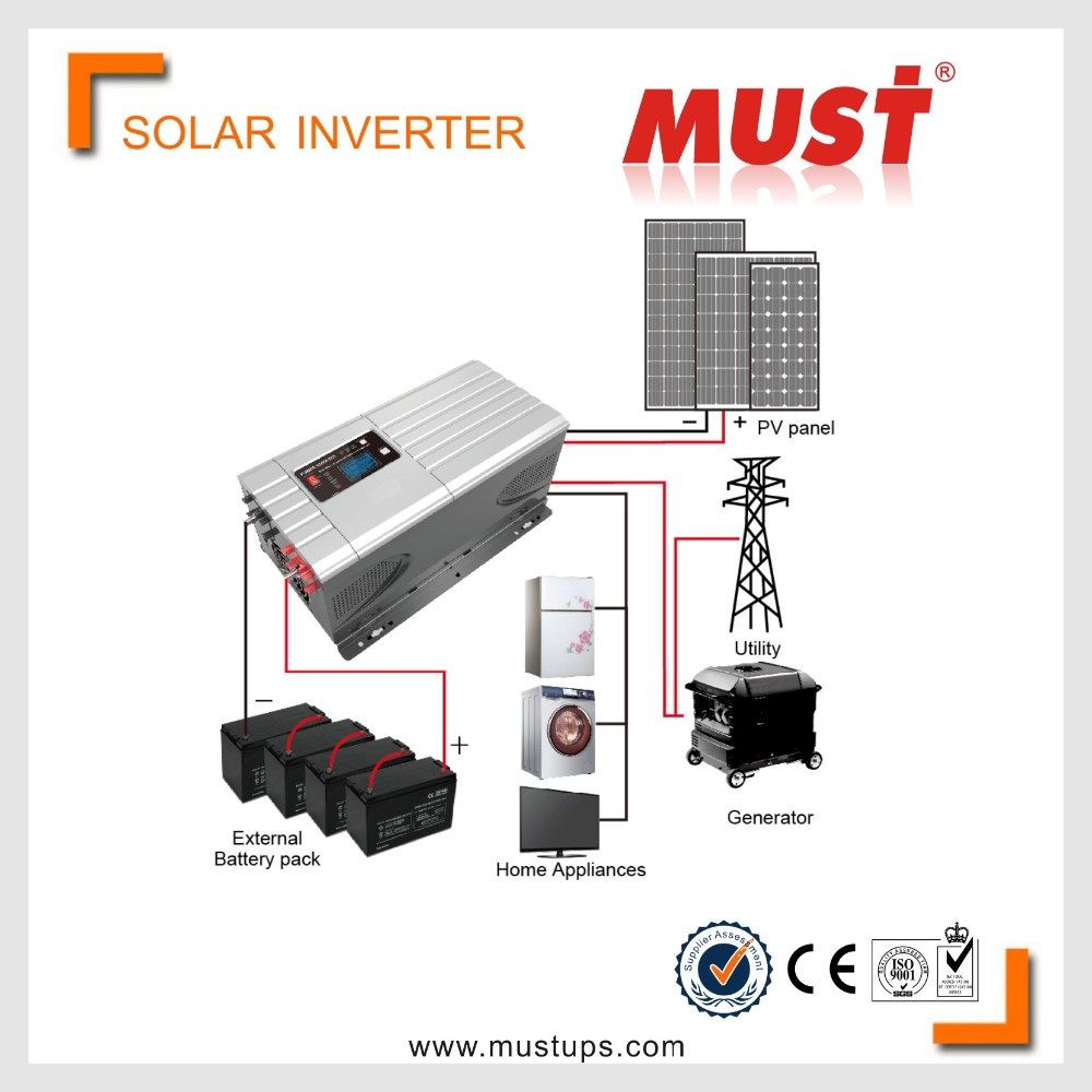 Low Price High Efficiency Pump Power inverter 1kw to 6kw
