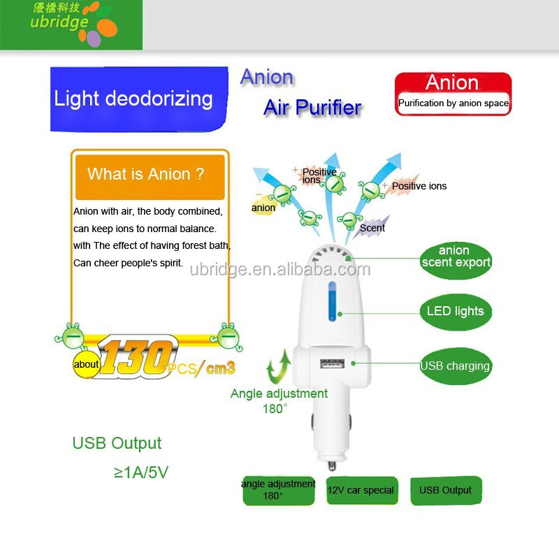 Ionic Air Purifier for Car