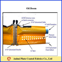 PVC Inflatable Oil Boom