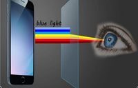 2.5D 0.3mm Anti Blue Light Eye Care Tempered Glass Protective Film For Samsung Galaxy S4 S5 S6 Resist Blue Ray Screen Protector