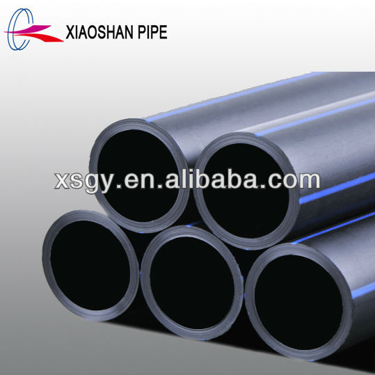 hdpe pipe for fiber optic cable prices