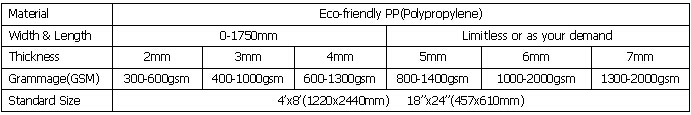 Floor Protection Sheet,Corrugated Plastic Sheet,Correx Sheet