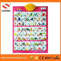Shenzhen manufacture / children early learning toy / Japanese children learning wall picture