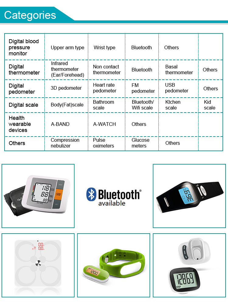 FDA Approved Bluetooth Digital Wrist Blood Pressure Monitor Heart Beat with Free APP for IOS and Android phones