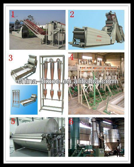 Popular in West Africa with best quality machinery to make gari