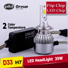 New arrival D33 9-36V 35W h7 car led headlights, high power led headlight bulb h7, car led headlight kit