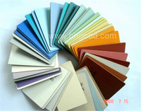 glossy compact laminate /high pressure laminate decorative sheet