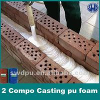 wood-imitation liquid polyurethane foam injection