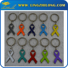 Bicycle chain, chain of command, chain link fence