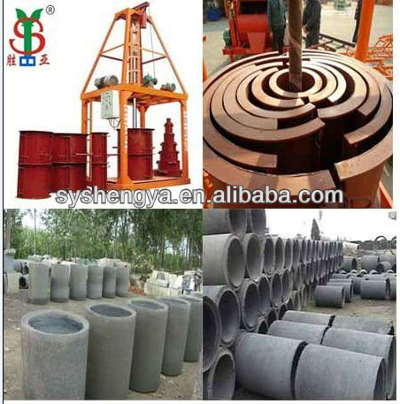 SY1000 rain water drain culvert pipe manufacturing production line