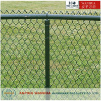chain link fence (2013 hot sale ISO 9001 anping Factory)