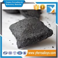 Price Of Silicon Carbide Sic Briquette