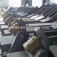 Auxiliary Equipments For Loading Coal Coal
