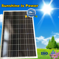 high efficency poly crystalline transparent sunlight poly crystalline solar panel 80w for 12V power user