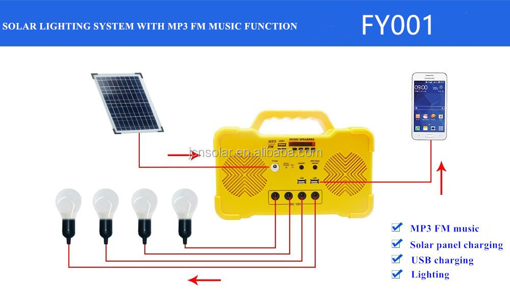 Most popular mobile home solar power generator solar electricity generating system for home