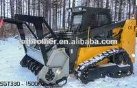 Skid Steer with Forestry Attachment
