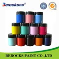 Eco-friendly Tempera paint/water based paint
