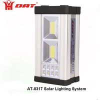 New Home Solar Systems 3 Led