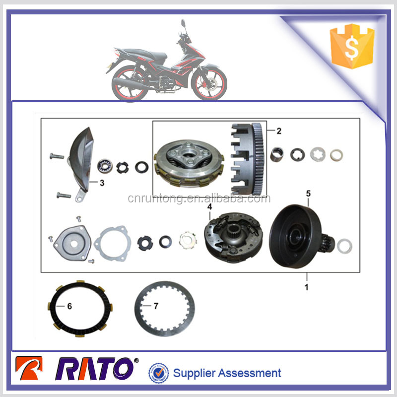 For AT110 ITALIKA China wholesale parts clutch comp., plate assy.,shoe set.and so on