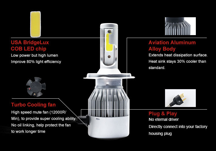 Auto high power cob led headlight 12V 24V 3 sides LED 36W H1 H3 H8 9005 9006 H10 H13 H11 H4 H7 car cob led head light