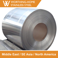 Sus 304 stainless steel material specification