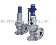 API Stainless steel Safety Valve /Pressure relief valve for LPG/GAS