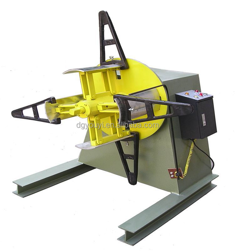 Automatic machine for uncoiler metal roll