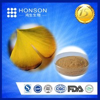 for skin care products stock Gingko biloba Leaf powder Ginkgo Extract