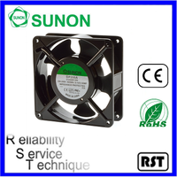 low watt device cooling high temperature fan