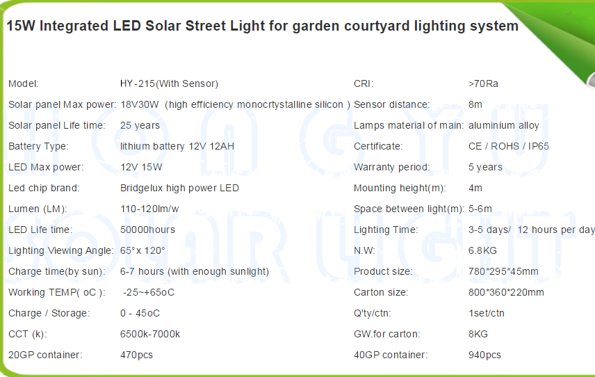 15W Integrated LED Solar Power Street Light for Garden Countyyard Lighting System