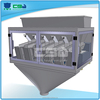 Custom Sourcing Service Food Machinery Equipment