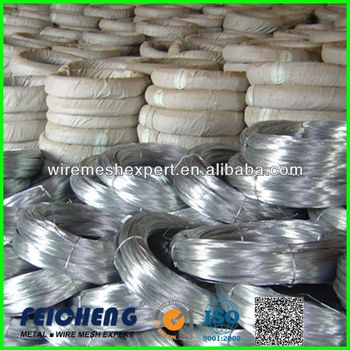 1.6mm galvanized wire In Rigid Quality Procedures(Manufacturer/Factory in China)