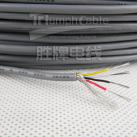 Buy Computer USB Multi-Conductor Shielded Cable 24awg 20 awg 26 ...