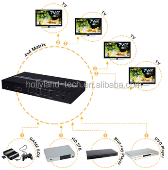 High Definition Wholesale Price with internal extenders hdmi matrix 4x4