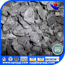 metal products ferrous calcium silicon si50ca30 alloy block