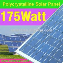 175W poly solar panels use for home electricity with CE TUV