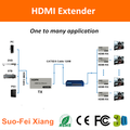 hdmi usb kvm extender 100/120 meter via cat5e/5 cable for conference