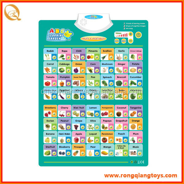 toys for children 2014 toys fruit teaching wall chart for children kids educational wall chart ED56230258-1