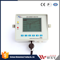 Trustworthy China supplier load moment limiter for cranes