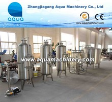 Bottling small water purification plant cost