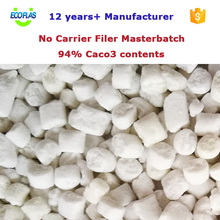 Caco3 Compound Calcium Carbonate Filler Masterbatch for Plastic Table and Chair