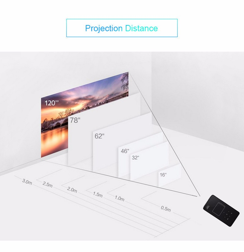 Factory 2019 new wireless connection 1800 lumens wifi projector,home theater projector, U9 portable led