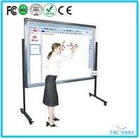 IQ IWB board smart boards interactive white board with CE RoHS FCC certified